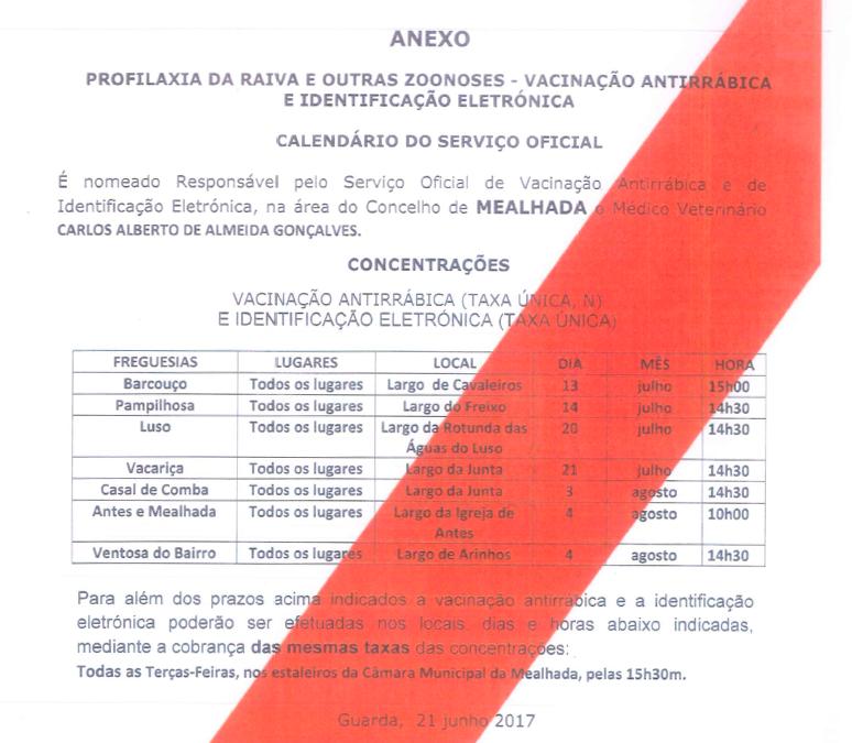 Profilaxia da Raiva e outras zoonoses – Calendário do Serviço Oficial para o Concelho da Mealhada em 2017